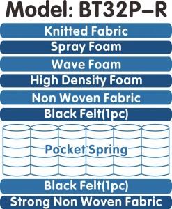 Reliable Supplier 2020 Fashionable 3d Spacer Fabric Flexible Mattress  INNERSPRING MATTRESSES:BT32P-R