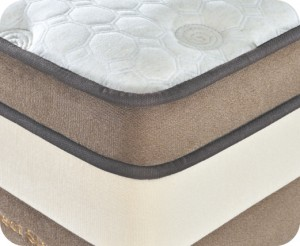 Reliable Supplier 2020 Fashionable 3d Spacer Fabric Flexible Mattress  INNERSPRING MATTRESSES :FMBS01P